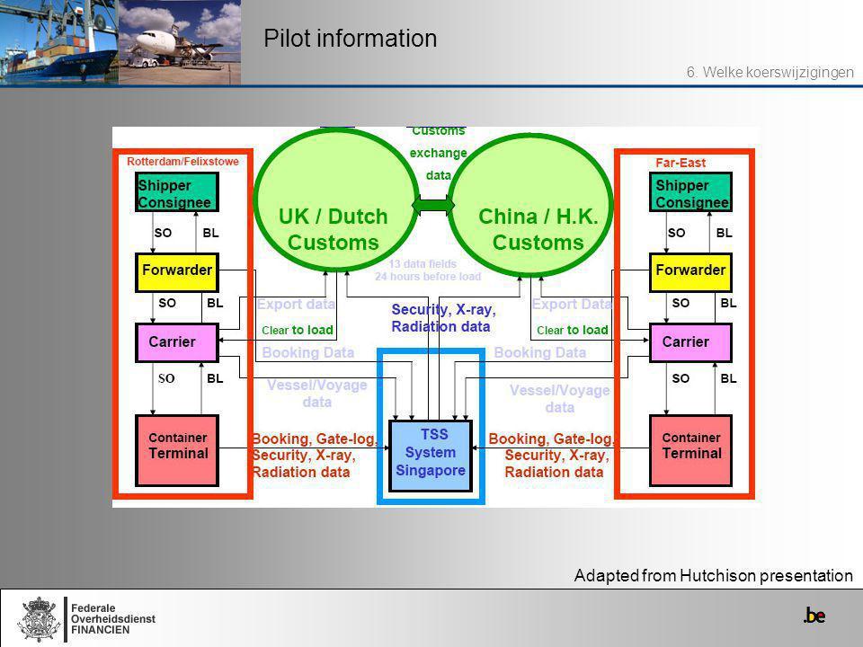 Pilot information 6. Welke koerswijzigingen Adapted from Hutchison presentation