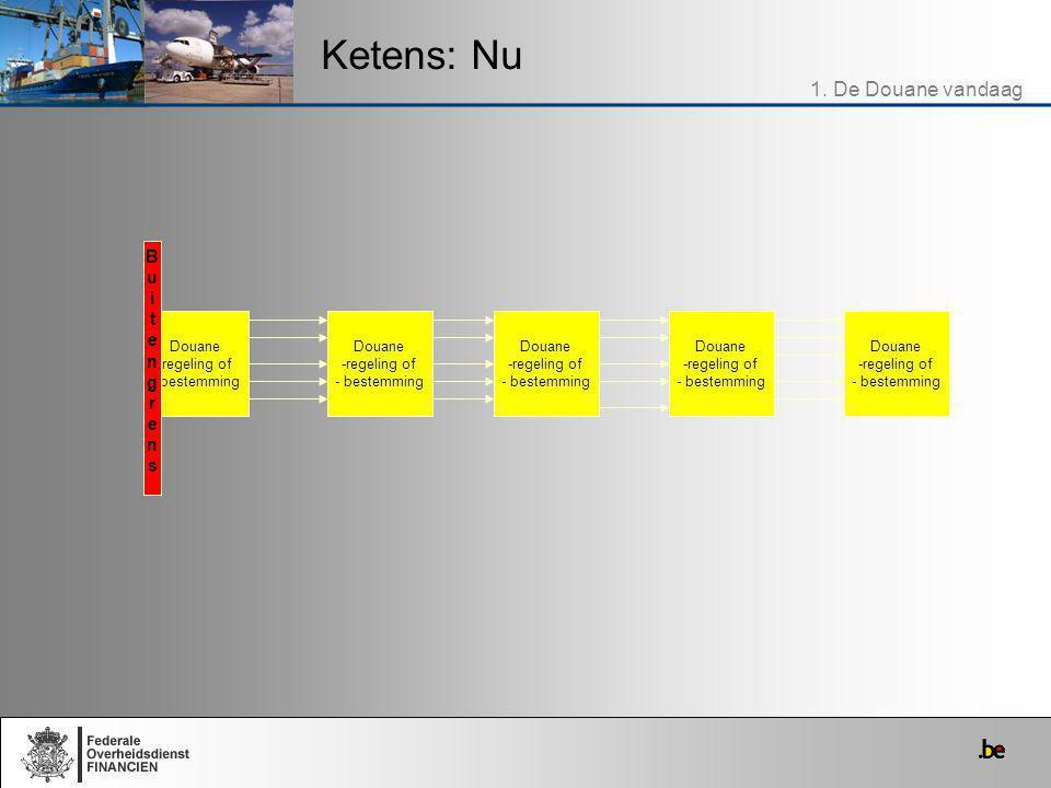 Ketens: Nu 1. De Douane vandaag Douane -regeling of - bestemming Douane -regeling of - bestemming Douane -regeling of - bestemming Douane -regeling of