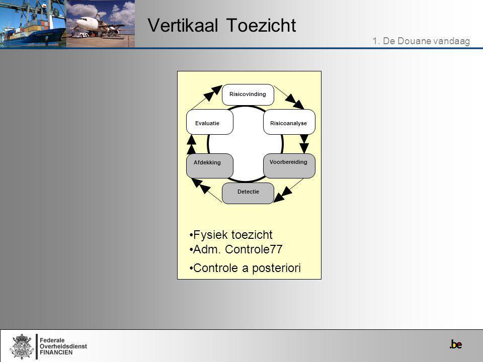 Vertikaal Toezicht 1. De Douane vandaag Afdekking EvaluatieRisicoanalyse Voorbereiding Detectie Risicovinding Fysiek toezicht Adm. Controle77 Controle
