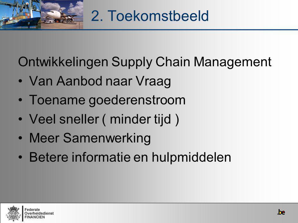2. Toekomstbeeld Ontwikkelingen Supply Chain Management Van Aanbod naar Vraag Toename goederenstroom Veel sneller ( minder tijd ) Meer Samenwerking Be