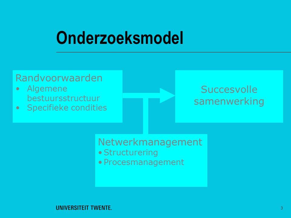 3 Onderzoeksmodel Randvoorwaarden Algemene bestuursstructuur Specifieke condities Succesvolle samenwerking Netwerkmanagement Structurering Procesmanag