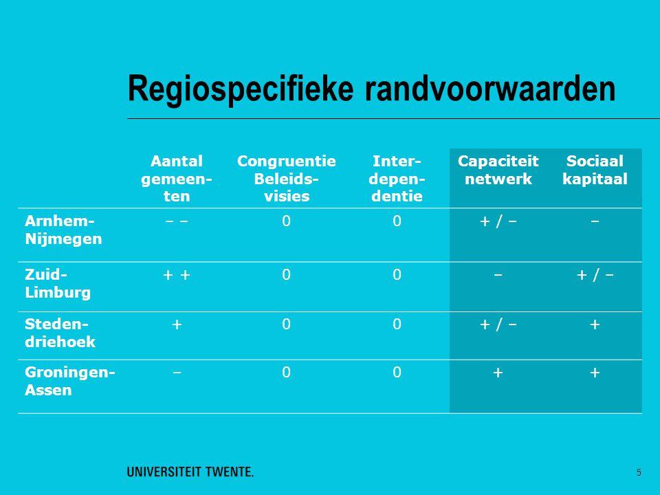 5 Regiospecifieke randvoorwaarden Aantal gemeen- ten Congruentie Beleids- visies Inter- depen- dentie Capaciteit netwerk Sociaal kapitaal Arnhem- Nijm