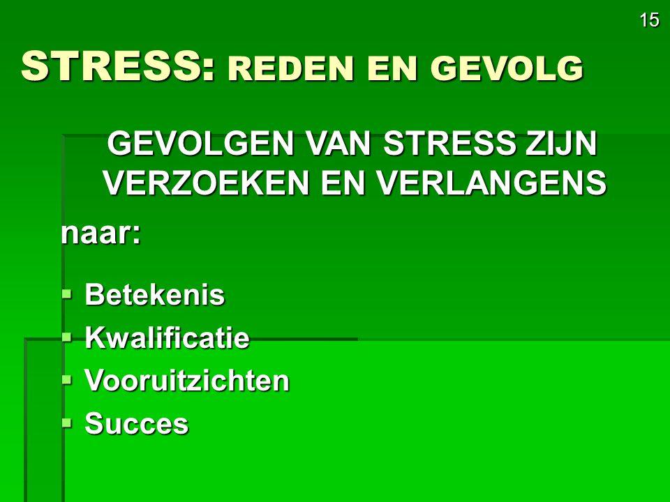 15 STRESS: REDEN EN GEVOLG GEVOLGEN VAN STRESS ZIJN VERZOEKEN EN VERLANGENS GEVOLGEN VAN STRESS ZIJN VERZOEKEN EN VERLANGENSnaar:  Betekenis  Kwalificatie  Vooruitzichten  Succes