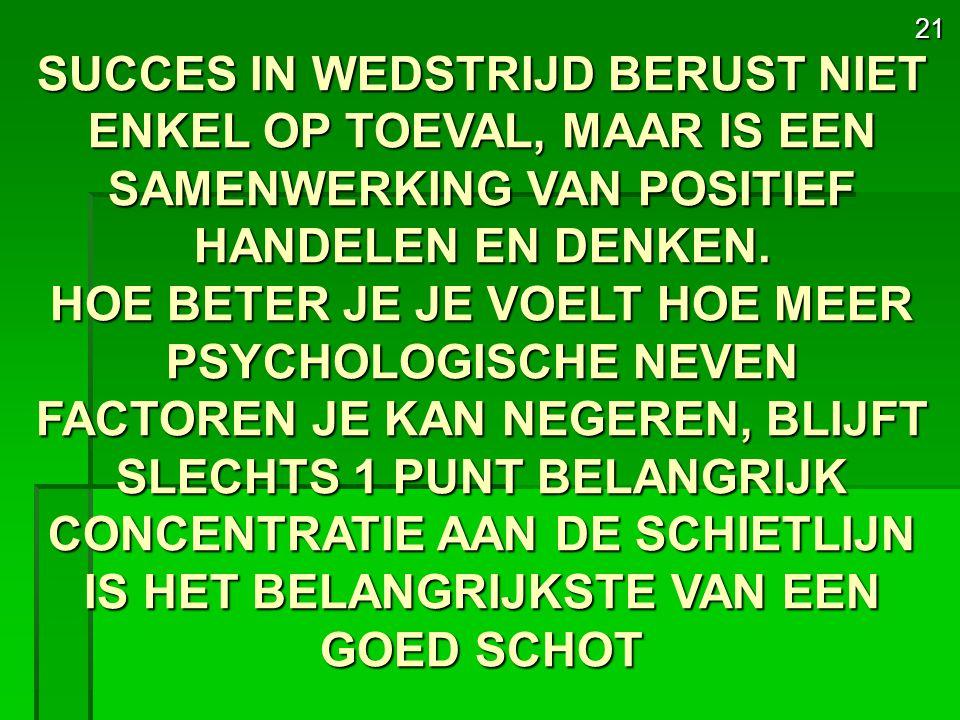 21 SUCCES IN WEDSTRIJD BERUST NIET ENKEL OP TOEVAL, MAAR IS EEN SAMENWERKING VAN POSITIEF HANDELEN EN DENKEN.