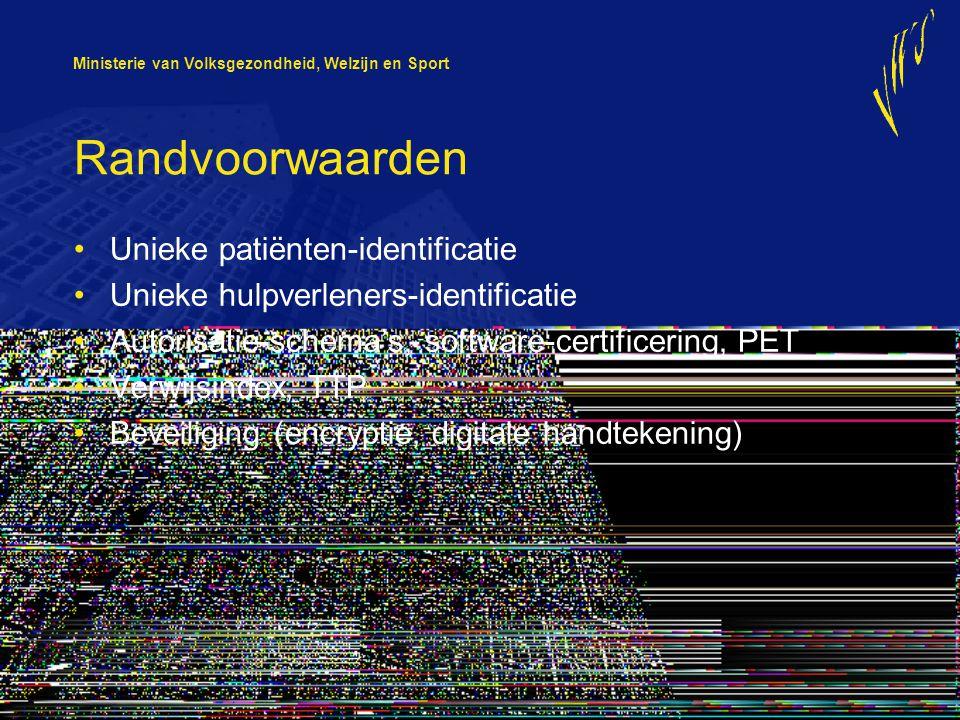 Ministerie van Volksgezondheid, Welzijn en Sport Randvoorwaarden Unieke patiënten-identificatie Unieke hulpverleners-identificatie Autorisatie-schema'
