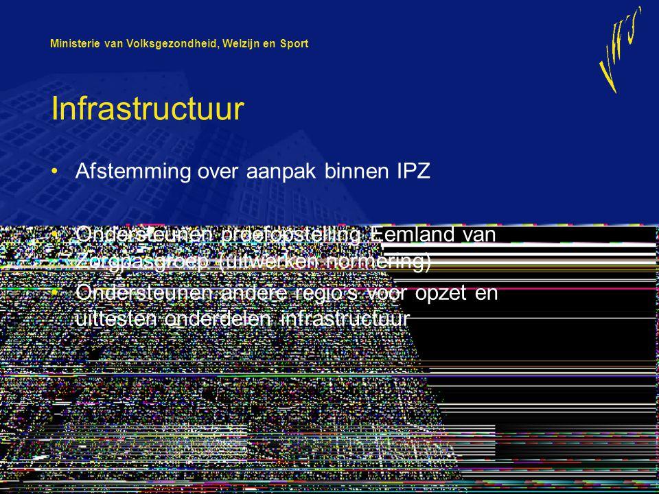 Ministerie van Volksgezondheid, Welzijn en Sport Infrastructuur Afstemming over aanpak binnen IPZ Ondersteunen proefopstelling Eemland van Zorgpasgroe