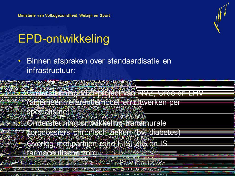 Ministerie van Volksgezondheid, Welzijn en Sport EPD-ontwikkeling Binnen afspraken over standaardisatie en infrastructuur: Ondersteuning VIZI-project