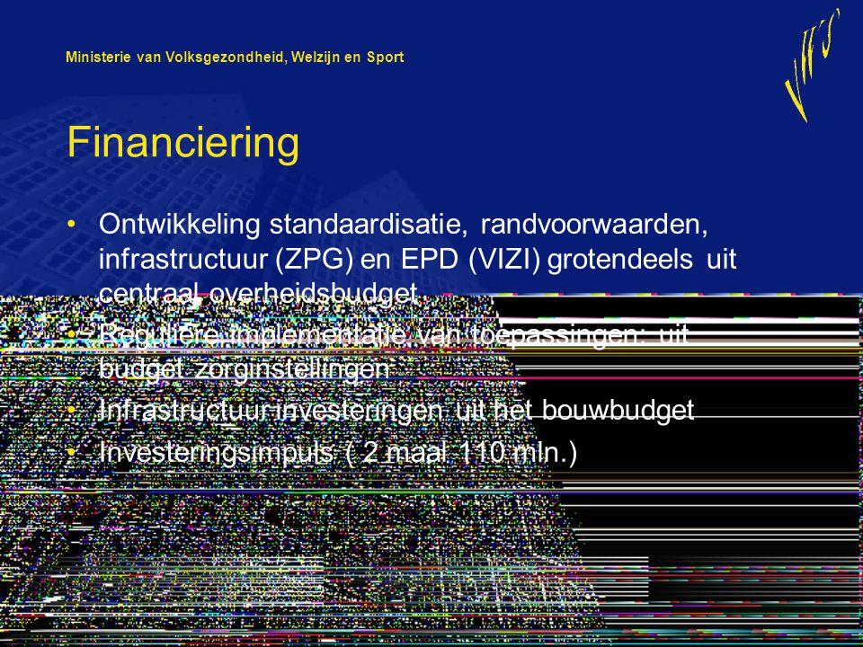 Ministerie van Volksgezondheid, Welzijn en Sport Financiering Ontwikkeling standaardisatie, randvoorwaarden, infrastructuur (ZPG) en EPD (VIZI) groten