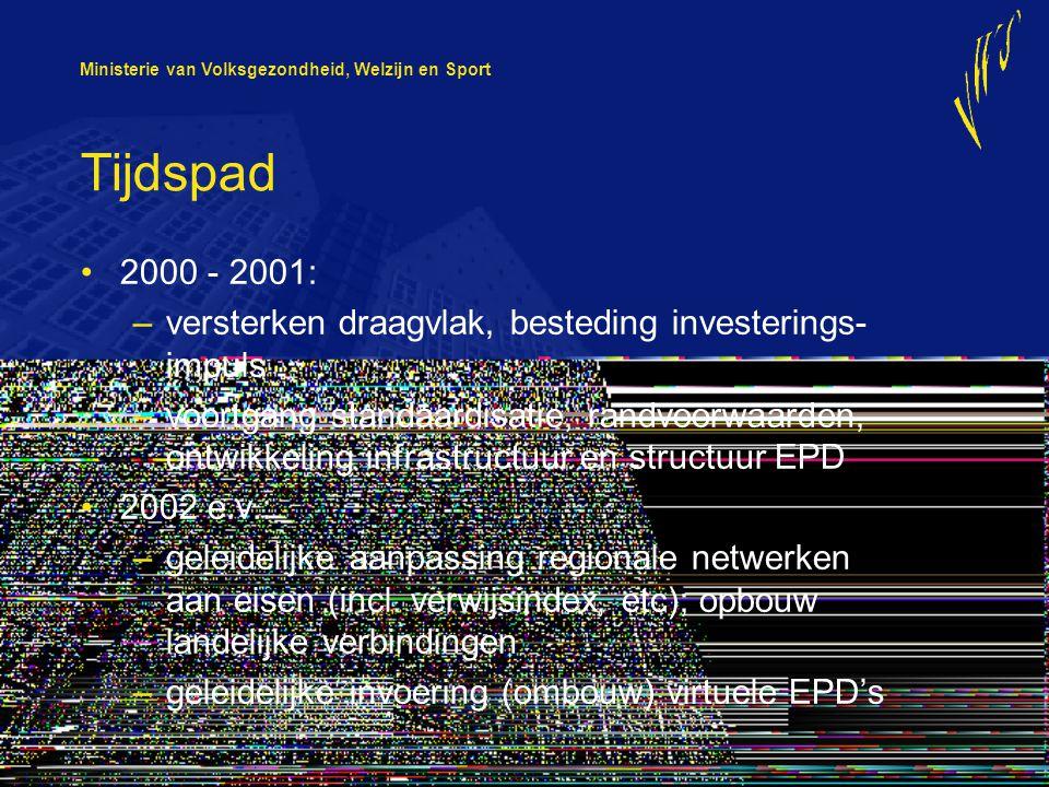 Ministerie van Volksgezondheid, Welzijn en Sport Tijdspad 2000 - 2001: –versterken draagvlak, besteding investerings- impuls –voortgang standaardisati