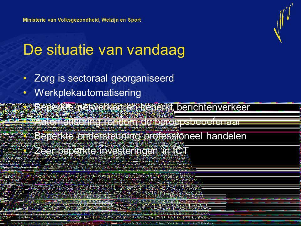 Ministerie van Volksgezondheid, Welzijn en Sport De situatie van vandaag Zorg is sectoraal georganiseerd Werkplekautomatisering Beperkte netwerken en