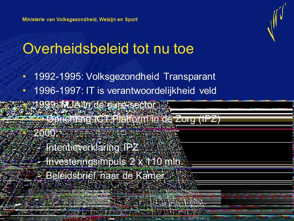 Ministerie van Volksgezondheid, Welzijn en Sport Overheidsbeleid tot nu toe 1992-1995: Volksgezondheid Transparant 1996-1997: IT is verantwoordelijkhe