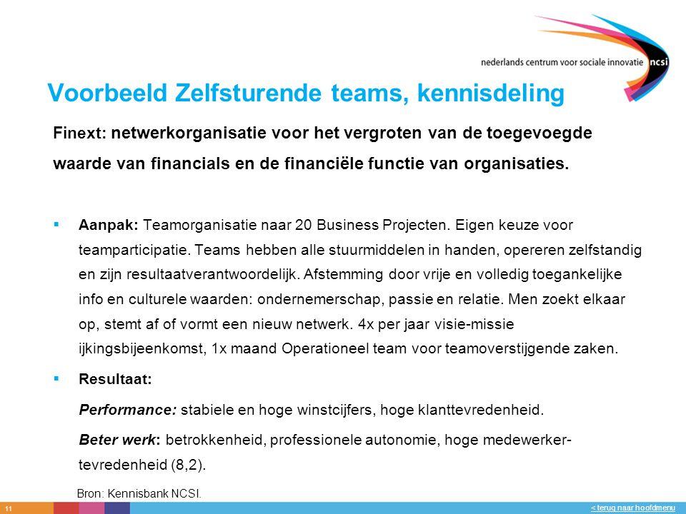 11 < terug naar hoofdmenu Voorbeeld Zelfsturende teams, kennisdeling Finext: netwerkorganisatie voor het vergroten van de toegevoegde waarde van financials en de financiële functie van organisaties.