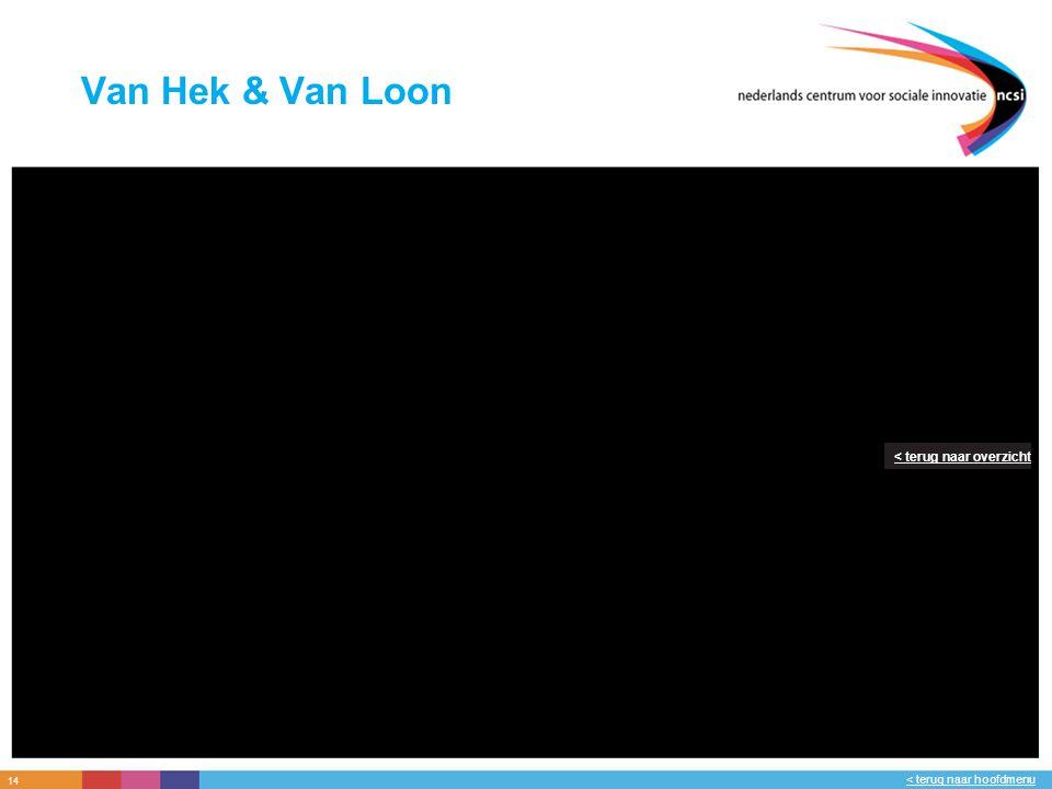 14 < terug naar hoofdmenu Van Hek & Van Loon < terug naar overzicht