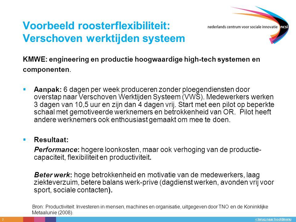 7 < terug naar hoofdmenu Voorbeeld roosterflexibiliteit: Verschoven werktijden systeem KMWE: engineering en productie hoogwaardige high-tech systemen en componenten.