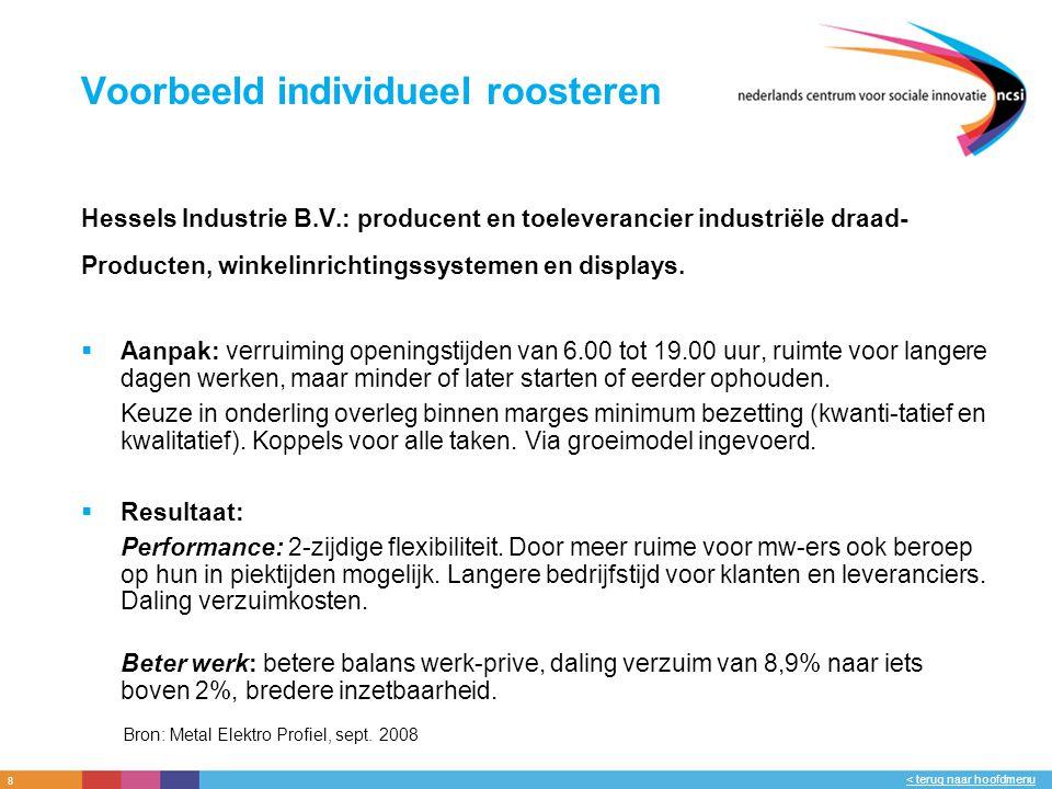 8 < terug naar hoofdmenu Voorbeeld individueel roosteren Hessels Industrie B.V.: producent en toeleverancier industriële draad- Producten, winkelinrichtingssystemen en displays.