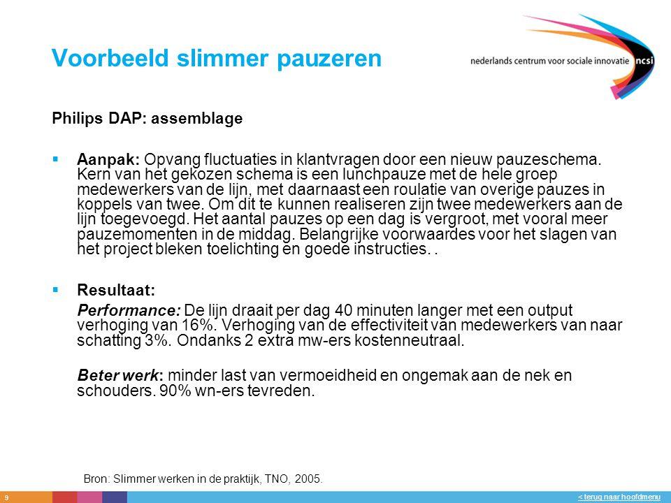 9 < terug naar hoofdmenu Voorbeeld slimmer pauzeren Philips DAP: assemblage  Aanpak: Opvang fluctuaties in klantvragen door een nieuw pauzeschema.