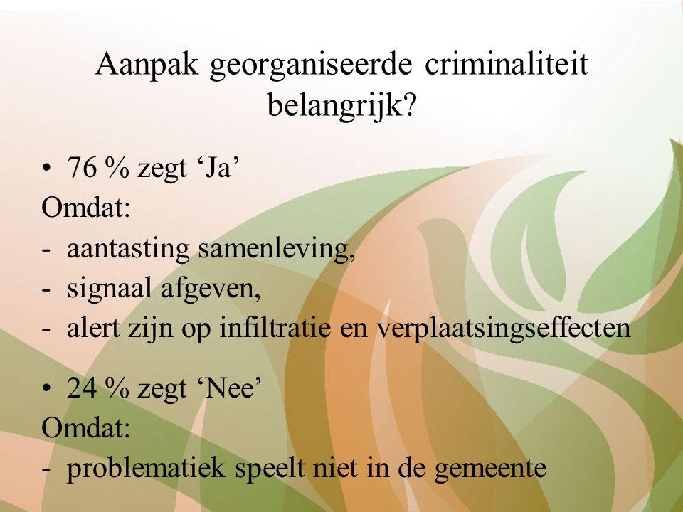 Aanpak georganiseerde criminaliteit belangrijk? 76 % zegt 'Ja' Omdat: -aantasting samenleving, -signaal afgeven, -alert zijn op infiltratie en verplaa