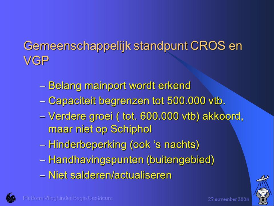 27 november 2008 Platform Vlieghinder Regio Castricum Gemeenschappelijk standpunt CROS en VGP –Belang mainport wordt erkend –Capaciteit begrenzen tot 500.000 vtb.