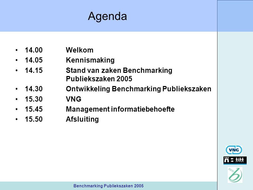 Benchmarking Publiekszaken 2005 Agenda 14.00 Welkom 14.05Kennismaking 14.15Stand van zaken Benchmarking Publiekszaken 2005 14.30Ontwikkeling Benchmarking Publiekszaken 15.30VNG 15.45Management informatiebehoefte 15.50Afsluiting