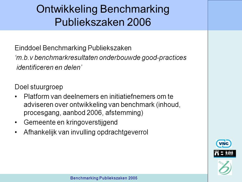 Benchmarking Publiekszaken 2005 Ontwikkeling Benchmarking Publiekszaken 2006 Einddoel Benchmarking Publiekszaken 'm.b.v benchmarkresultaten onderbouwde good-practices identificeren en delen' Doel stuurgroep Platform van deelnemers en initiatiefnemers om te adviseren over ontwikkeling van benchmark (inhoud, procesgang, aanbod 2006, afstemming) Gemeente en kringoverstijgend Afhankelijk van invulling opdrachtgeverrol