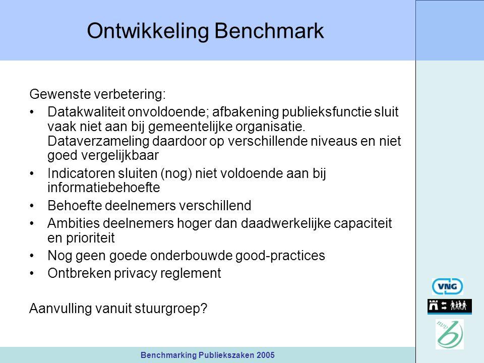 Benchmarking Publiekszaken 2005 Ontwikkeling Benchmark Gewenste verbetering: Datakwaliteit onvoldoende; afbakening publieksfunctie sluit vaak niet aan bij gemeentelijke organisatie.