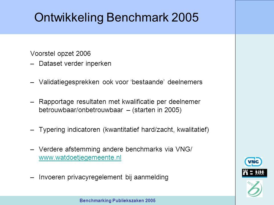 Benchmarking Publiekszaken 2005 Ontwikkeling Benchmark 2005 Voorstel opzet 2006 –Dataset verder inperken –Validatiegesprekken ook voor 'bestaande' deelnemers –Rapportage resultaten met kwalificatie per deelnemer betrouwbaar/onbetrouwbaar – (starten in 2005) –Typering indicatoren (kwantitatief hard/zacht, kwalitatief) –Verdere afstemming andere benchmarks via VNG/ www.watdoetjegemeente.nl www.watdoetjegemeente.nl –Invoeren privacyregelement bij aanmelding