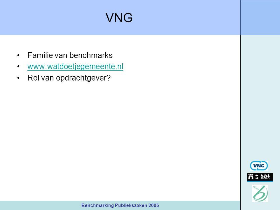 Benchmarking Publiekszaken 2005 VNG Familie van benchmarks www.watdoetjegemeente.nl Rol van opdrachtgever