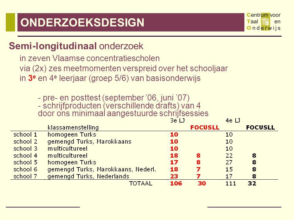 ONDERZOEKSDESIGN Semi-longitudinaal onderzoek in zeven Vlaamse concentratiescholen via (2x) zes meetmomenten verspreid over het schooljaar in 3 e en 4 e leerjaar (groep 5/6) van basisonderwijs - pre- en posttest (september '06, juni '07) - schrijfproducten (verschillende drafts) van 4 door ons minimaal aangestuurde schrijfsessies