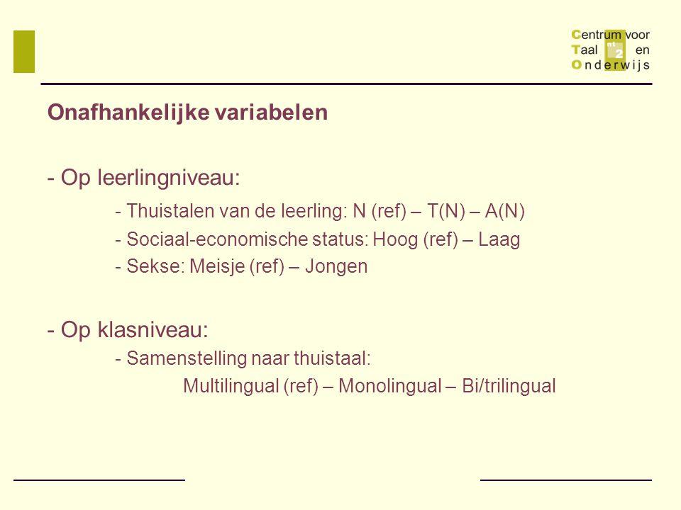 Onafhankelijke variabelen - Op leerlingniveau: - Thuistalen van de leerling: N (ref) – T(N) – A(N) - Sociaal-economische status: Hoog (ref) – Laag - Sekse: Meisje (ref) – Jongen - Op klasniveau: - Samenstelling naar thuistaal: Multilingual (ref) – Monolingual – Bi/trilingual
