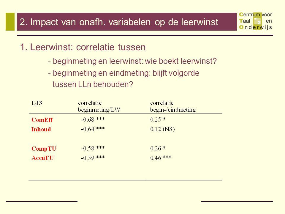 2.Impact van onafh. variabelen op de leerwinst 1.