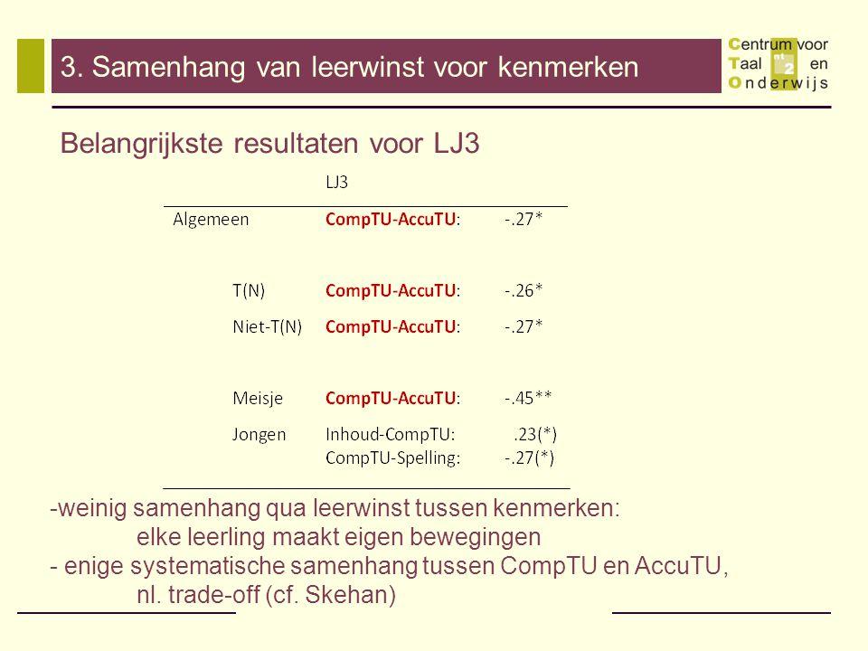 Belangrijkste resultaten voor LJ3 -weinig samenhang qua leerwinst tussen kenmerken: elke leerling maakt eigen bewegingen - enige systematische samenhang tussen CompTU en AccuTU, nl.
