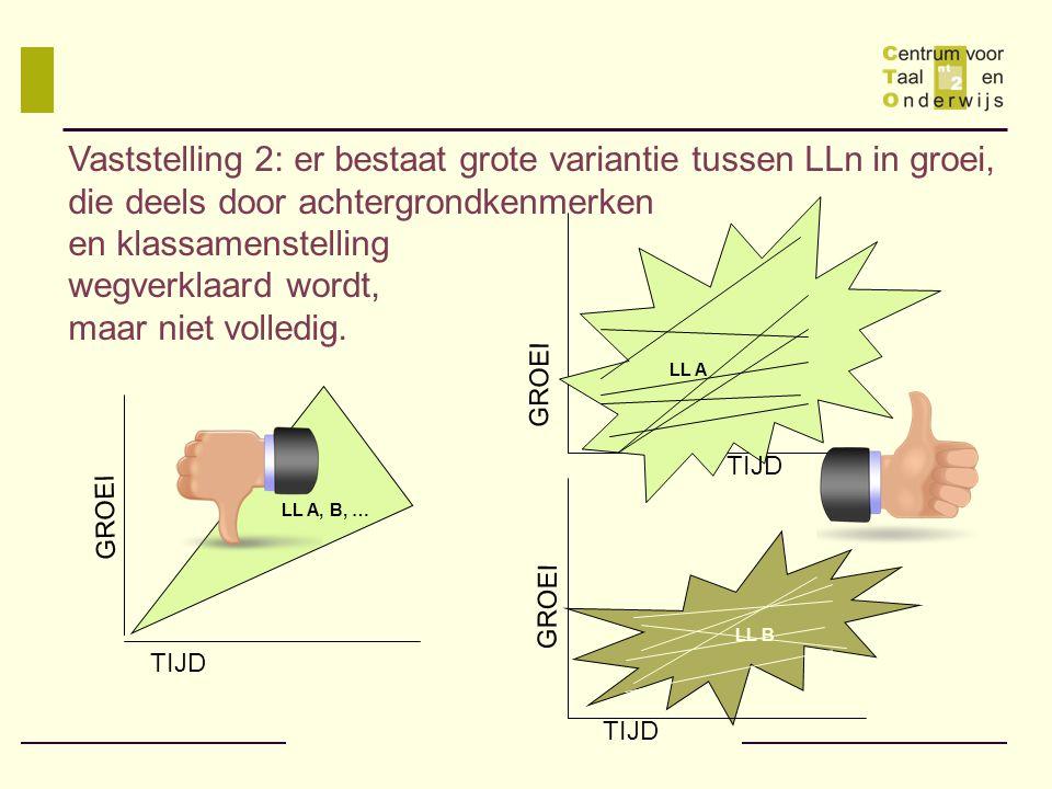 LL B LL A, B, … LL A TIJD GROEI TIJD Vaststelling 2: er bestaat grote variantie tussen LLn in groei, die deels door achtergrondkenmerken en klassamenstelling wegverklaard wordt, maar niet volledig.