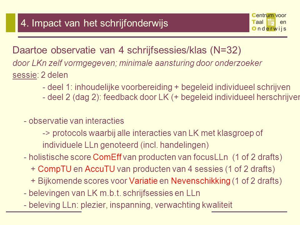 4. Impact van het schrijfonderwijs Daartoe observatie van 4 schrijfsessies/klas (N=32) door LKn zelf vormgegeven; minimale aansturing door onderzoeker