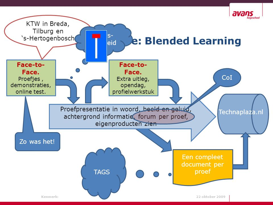 Kenmerk: 22 oktober 2009 Product innovatie: Blended Learning Face-to- Face.