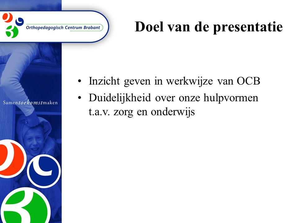 Doel van de presentatie Inzicht geven in werkwijze van OCB Duidelijkheid over onze hulpvormen t.a.v.