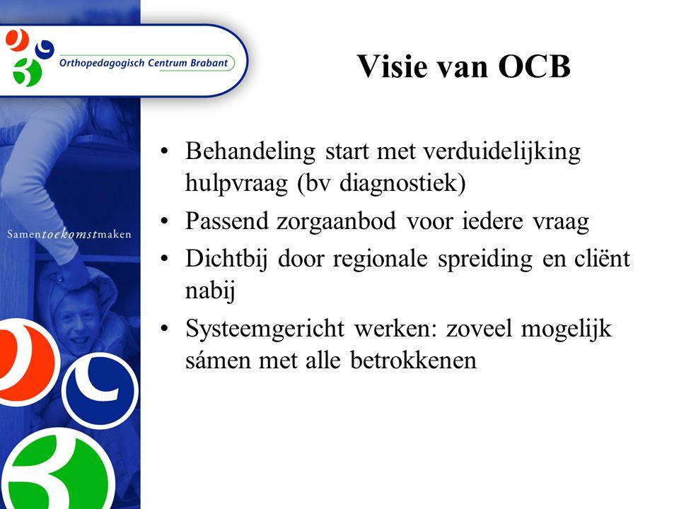 Visie van OCB Behandeling start met verduidelijking hulpvraag (bv diagnostiek) Passend zorgaanbod voor iedere vraag Dichtbij door regionale spreiding