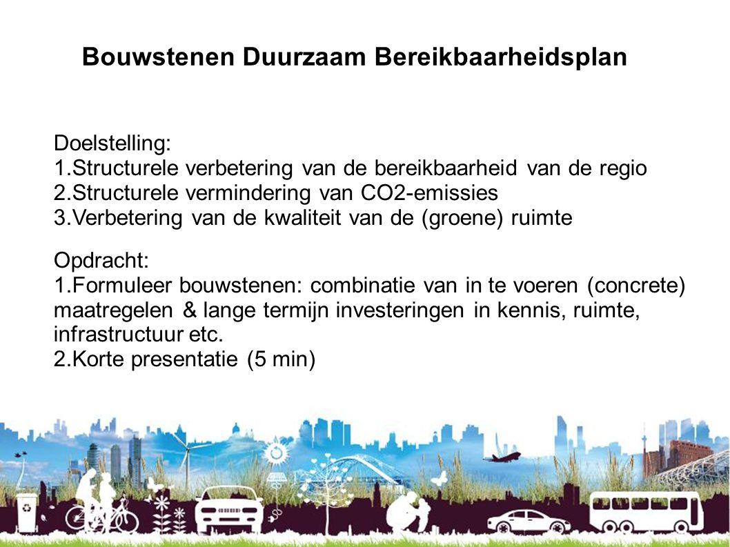 Bouwstenen Duurzaam Bereikbaarheidsplan Doelstelling: 1.Structurele verbetering van de bereikbaarheid van de regio 2.Structurele vermindering van CO2-