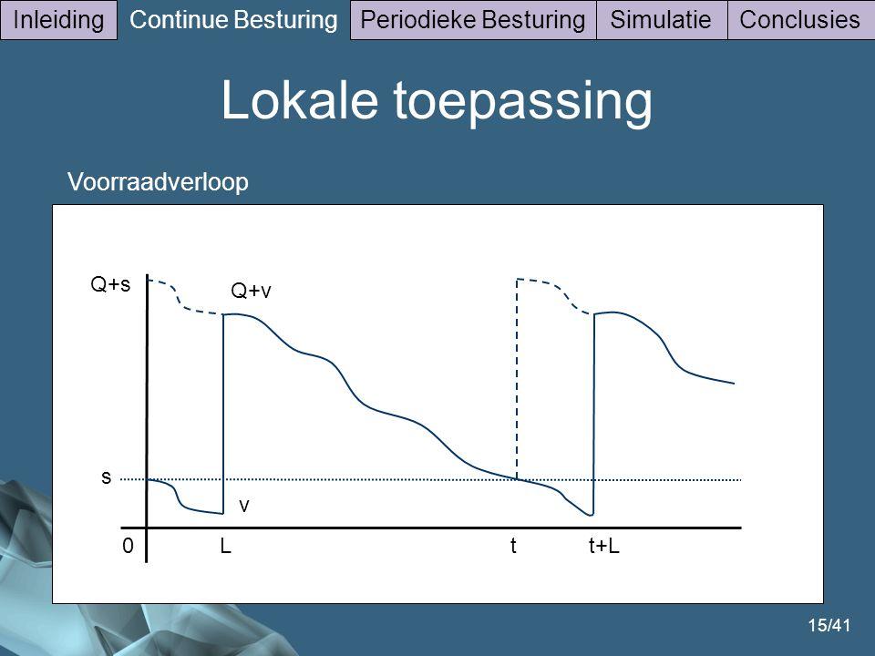 15/41 Inleiding Continue Besturing Periodieke BesturingSimulatieConclusies 0 L t t+L s Q+s Q+v v Voorraadverloop Lokale toepassing