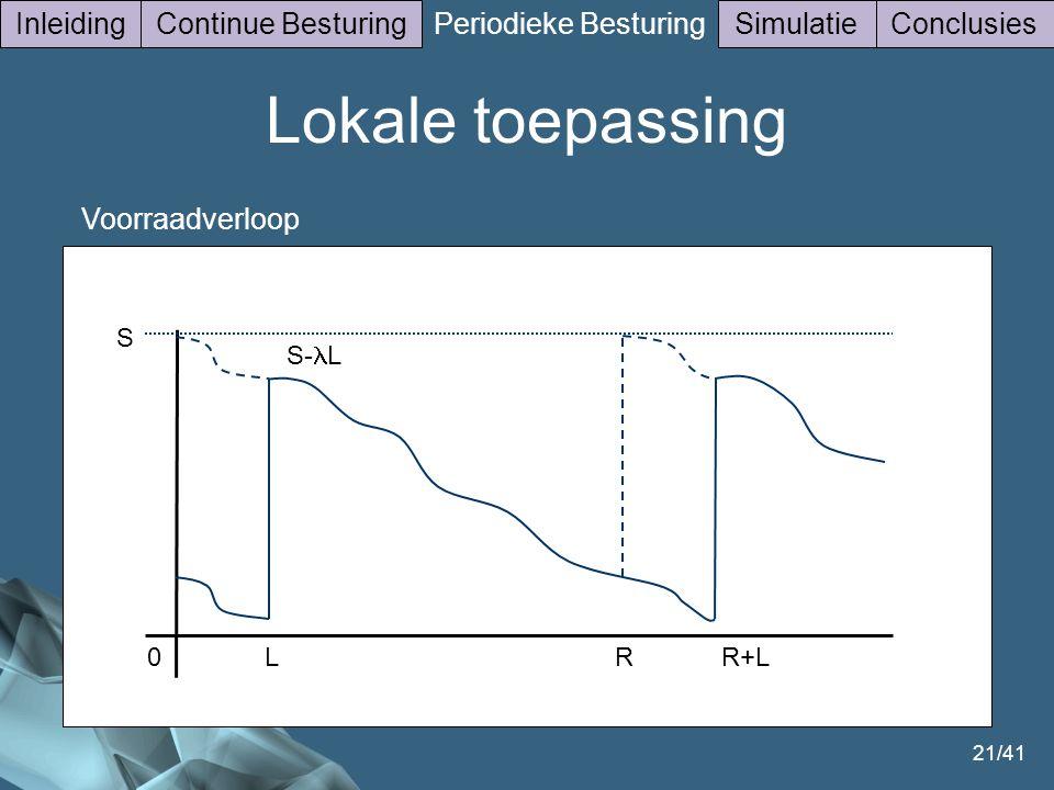 21/41 InleidingContinue Besturing Periodieke Besturing SimulatieConclusies 0 L R R+L S S- L Voorraadverloop Lokale toepassing