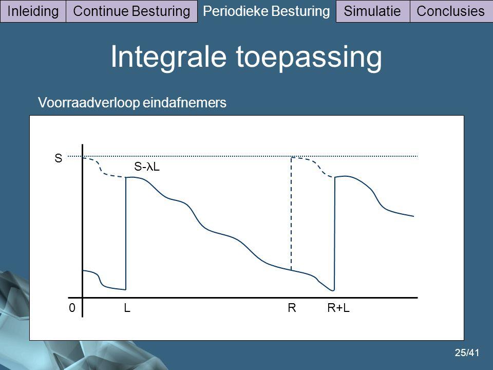 25/41 Voorraadverloop eindafnemers 0 L R R+L S S- L InleidingContinue Besturing Periodieke Besturing SimulatieConclusies Integrale toepassing