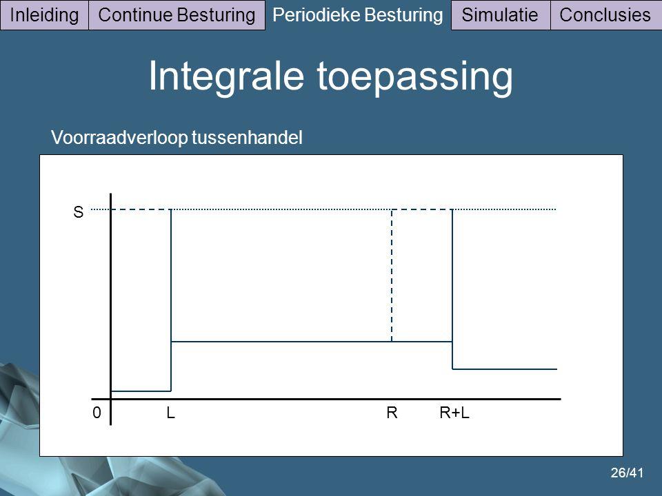 26/41 Voorraadverloop tussenhandel 0 L R R+L S InleidingContinue Besturing Periodieke Besturing SimulatieConclusies Integrale toepassing