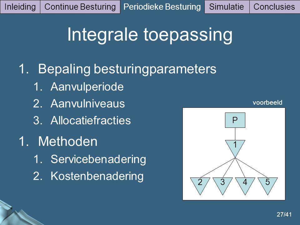 27/41 InleidingContinue Besturing Periodieke Besturing SimulatieConclusies 1.Bepaling besturingparameters 1.Aanvulperiode 2.Aanvulniveaus 3.Allocatiefracties 1 2345 P voorbeeld 1.Methoden 1.Servicebenadering 2.Kostenbenadering Integrale toepassing
