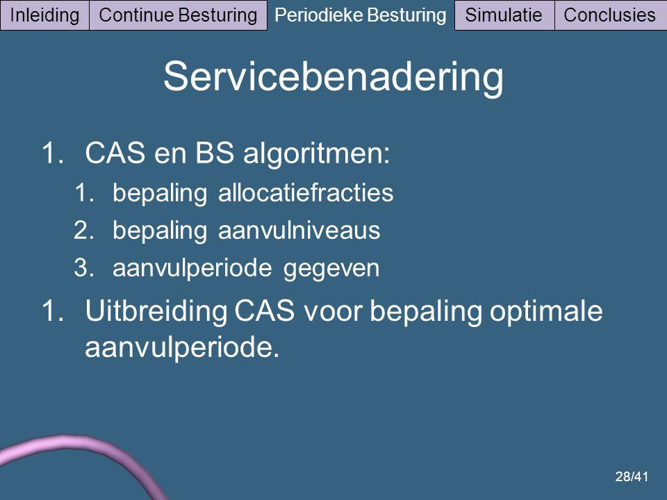 28/41 InleidingContinue Besturing Periodieke Besturing SimulatieConclusies 1.CAS en BS algoritmen: 1.bepaling allocatiefracties 2.bepaling aanvulnivea
