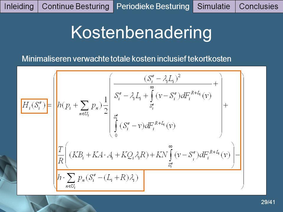 29/41 InleidingContinue Besturing Periodieke Besturing SimulatieConclusies Minimaliseren verwachte totale kosten inclusief tekortkosten Kostenbenadering