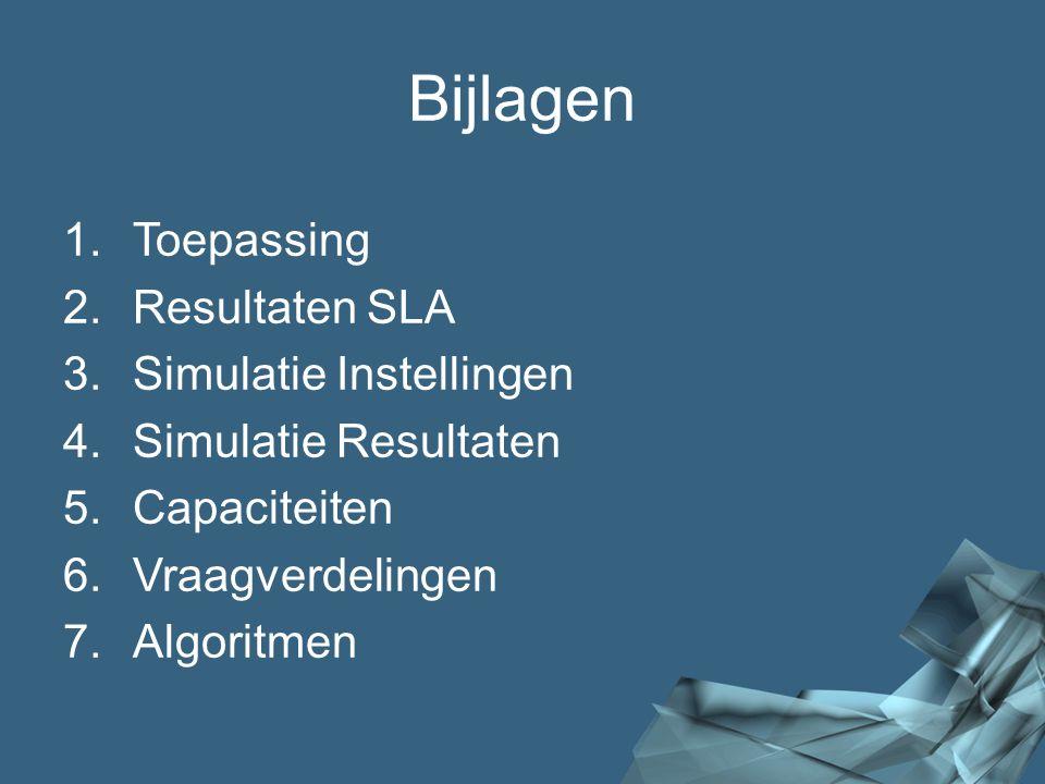 44/41 1.Toepassing 2.Resultaten SLA 3.Simulatie Instellingen 4.Simulatie Resultaten 5.Capaciteiten 6.Vraagverdelingen 7.Algoritmen Bijlagen