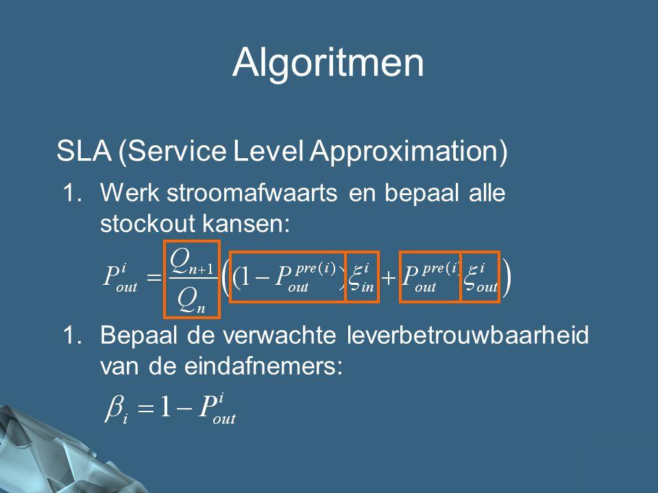53/41 Algoritmen SLA (Service Level Approximation) 1.Werk stroomafwaarts en bepaal alle stockout kansen: 1.Bepaal de verwachte leverbetrouwbaarheid van de eindafnemers: