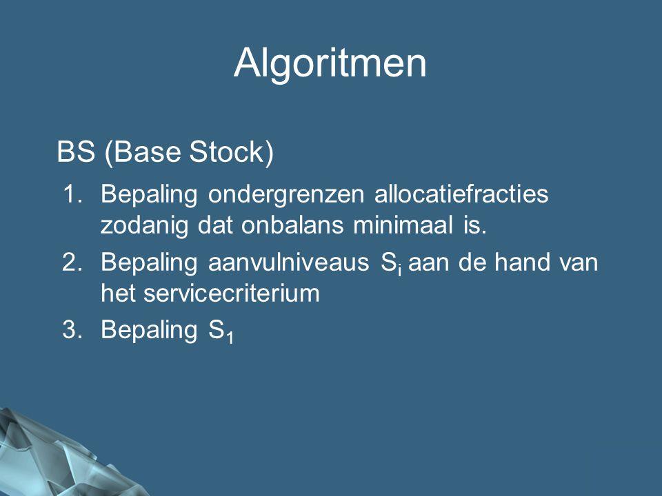 56/41 Algoritmen BS (Base Stock) 1.Bepaling ondergrenzen allocatiefracties zodanig dat onbalans minimaal is. 2.Bepaling aanvulniveaus S i aan de hand