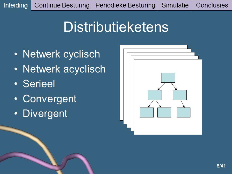 8/41 Inleiding Continue BesturingPeriodieke BesturingSimulatieConclusies Distributieketens Netwerk cyclisch Netwerk acyclisch Serieel Convergent Divergent