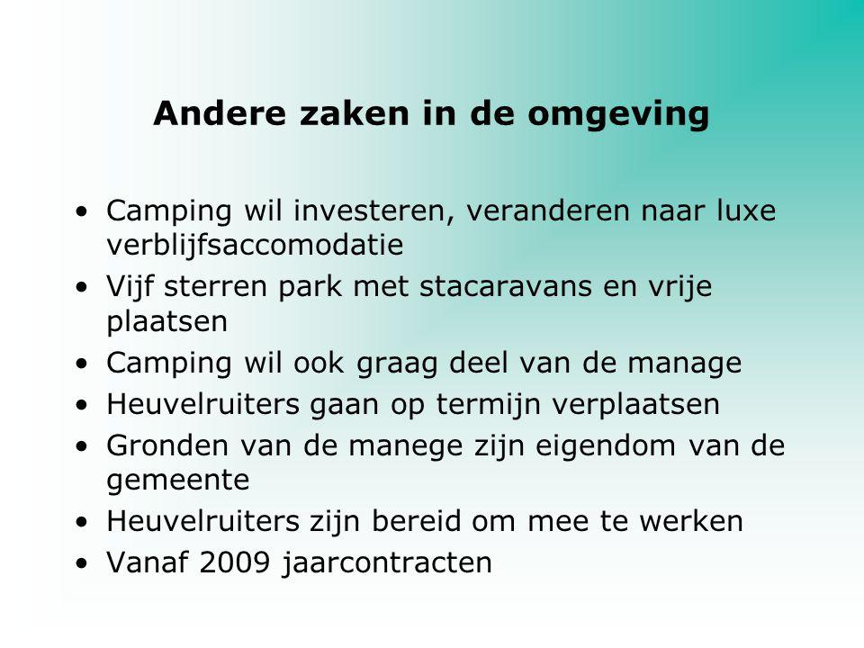 Andere zaken in de omgeving Camping wil investeren, veranderen naar luxe verblijfsaccomodatie Vijf sterren park met stacaravans en vrije plaatsen Camp