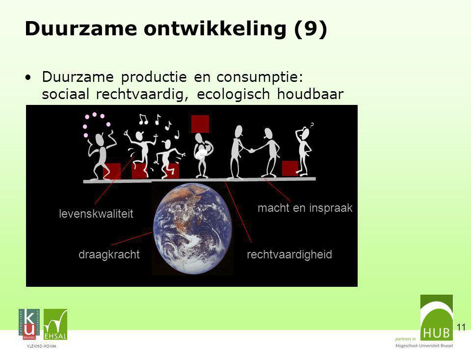 VLEKHO-HONIM 11 Duurzame ontwikkeling (9) Duurzame productie en consumptie: sociaal rechtvaardig, ecologisch houdbaar macht en inspraak levenskwaliteit draagkracht rechtvaardigheid